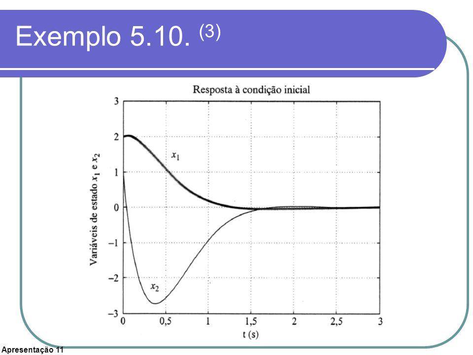 Exemplo 5.10. (3)