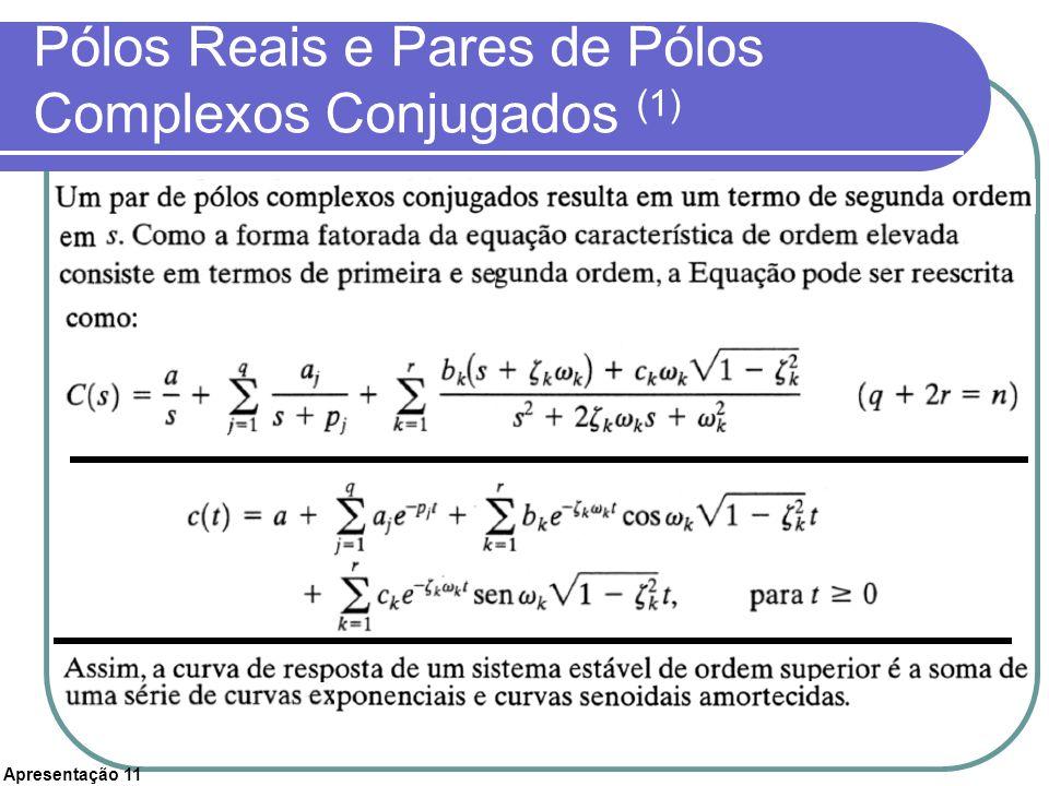 Pólos Reais e Pares de Pólos Complexos Conjugados (1)