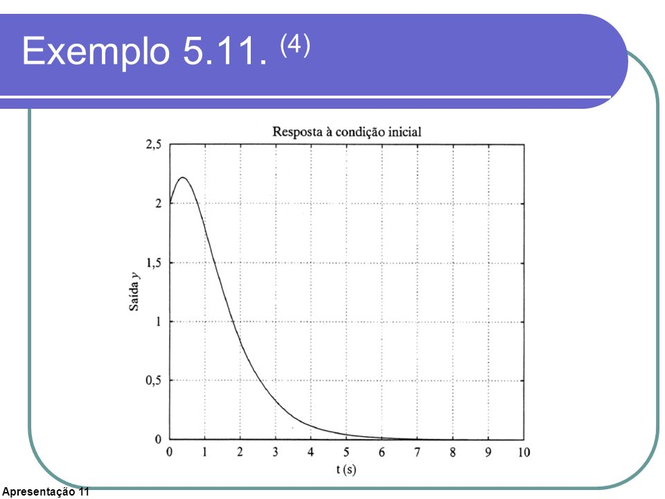 Exemplo 5.11. (4)