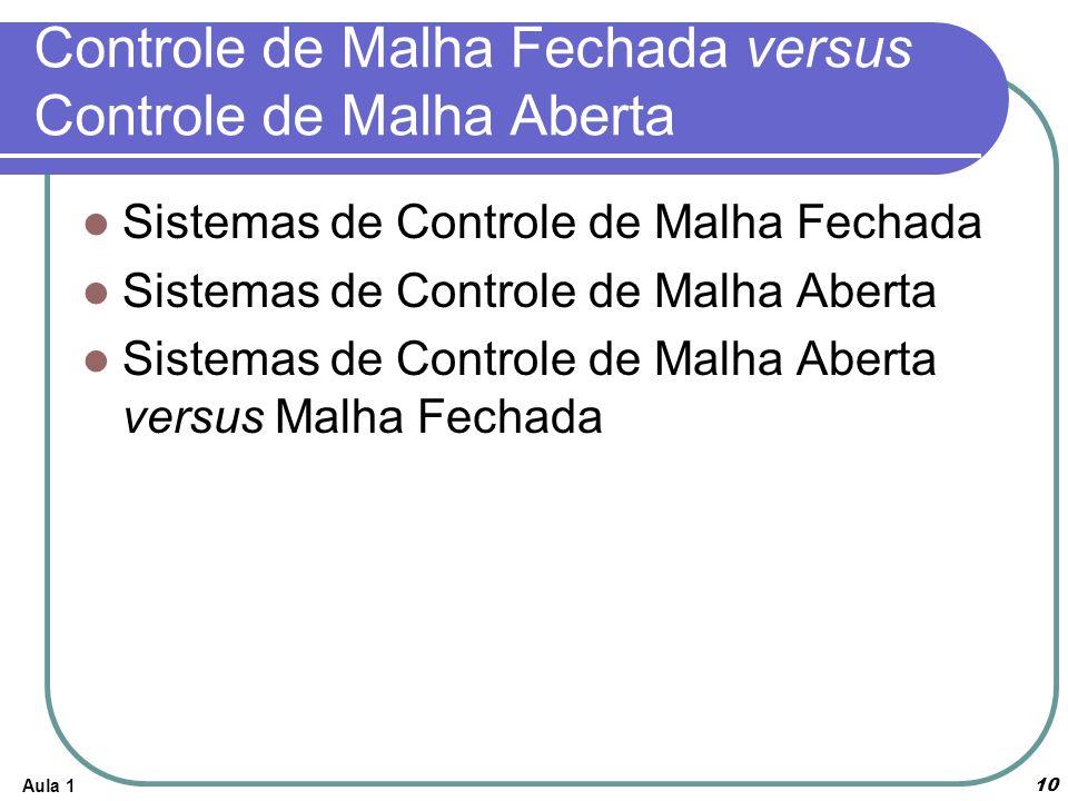 Controle de Malha Fechada versus Controle de Malha Aberta