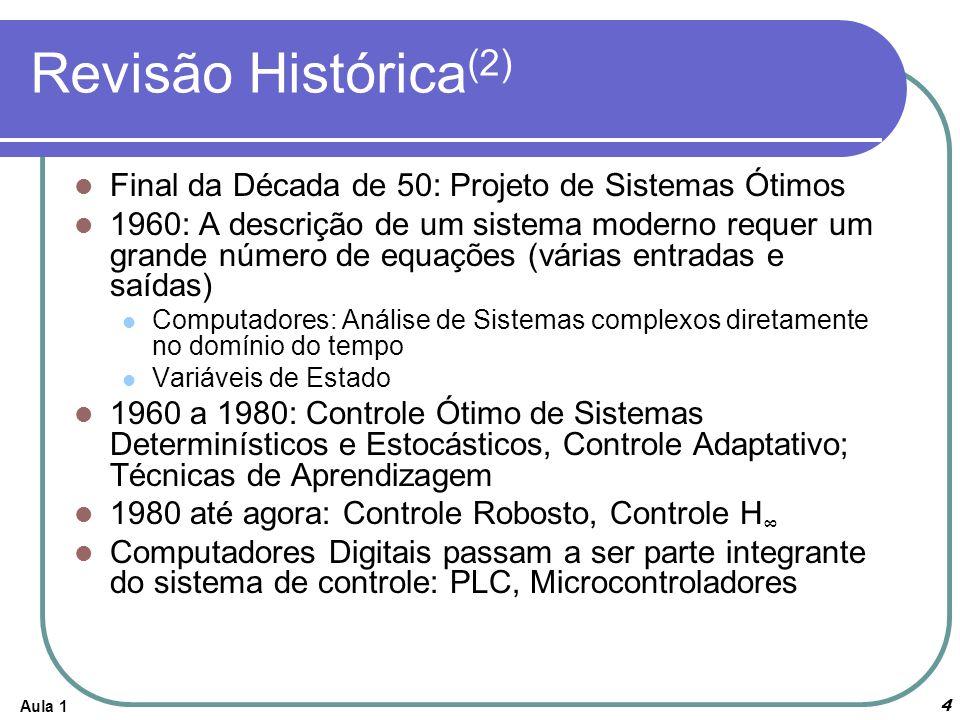 Revisão Histórica(2) Final da Década de 50: Projeto de Sistemas Ótimos