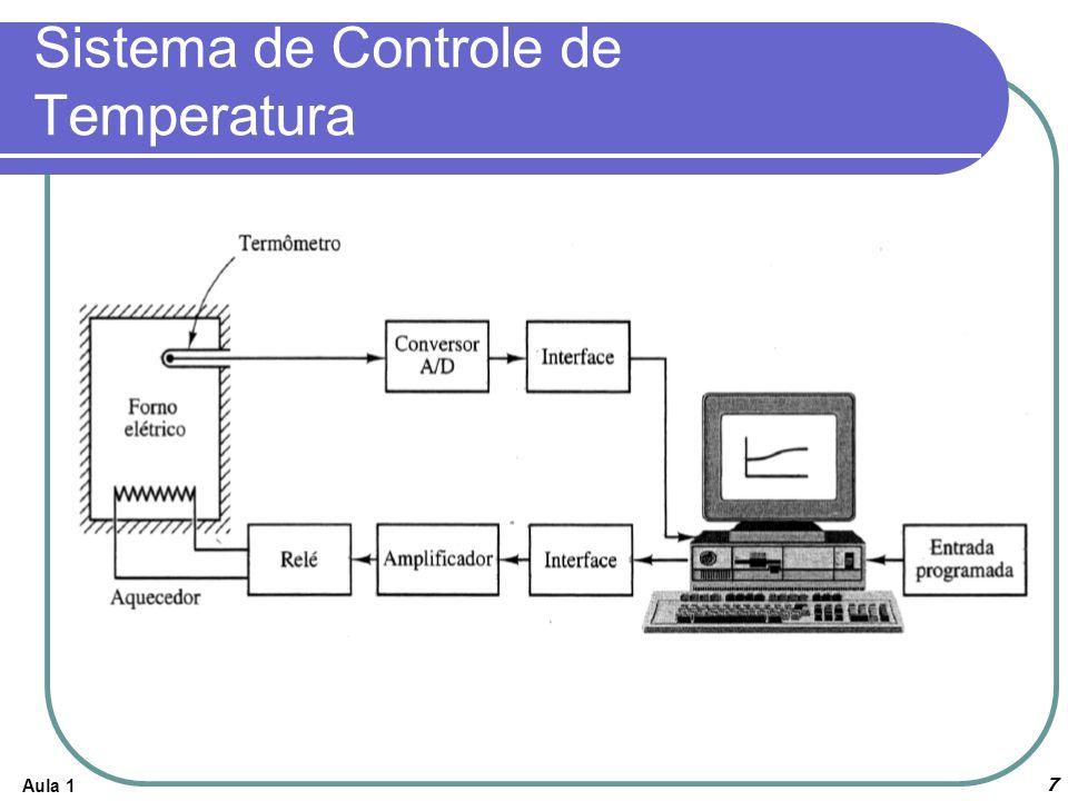 Sistema de Controle de Temperatura
