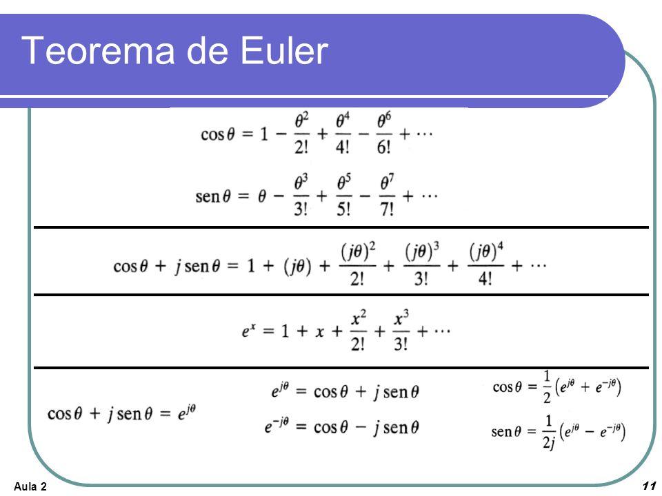 Teorema de Euler Aula 2