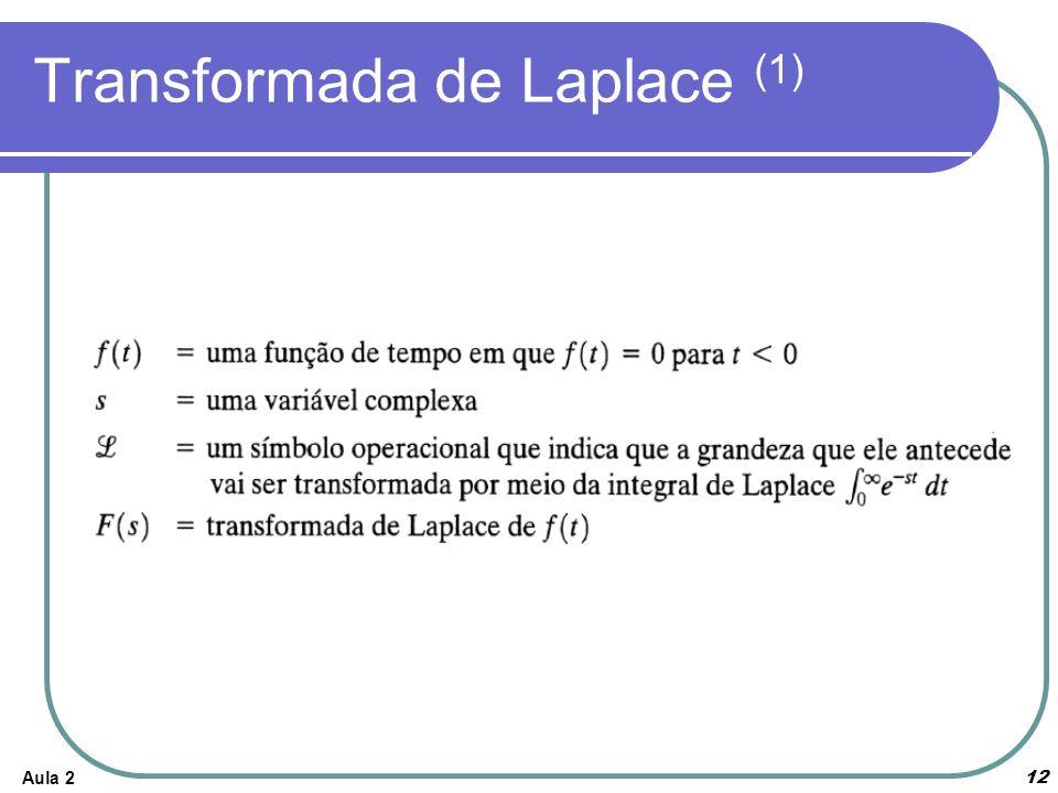 Transformada de Laplace (1)