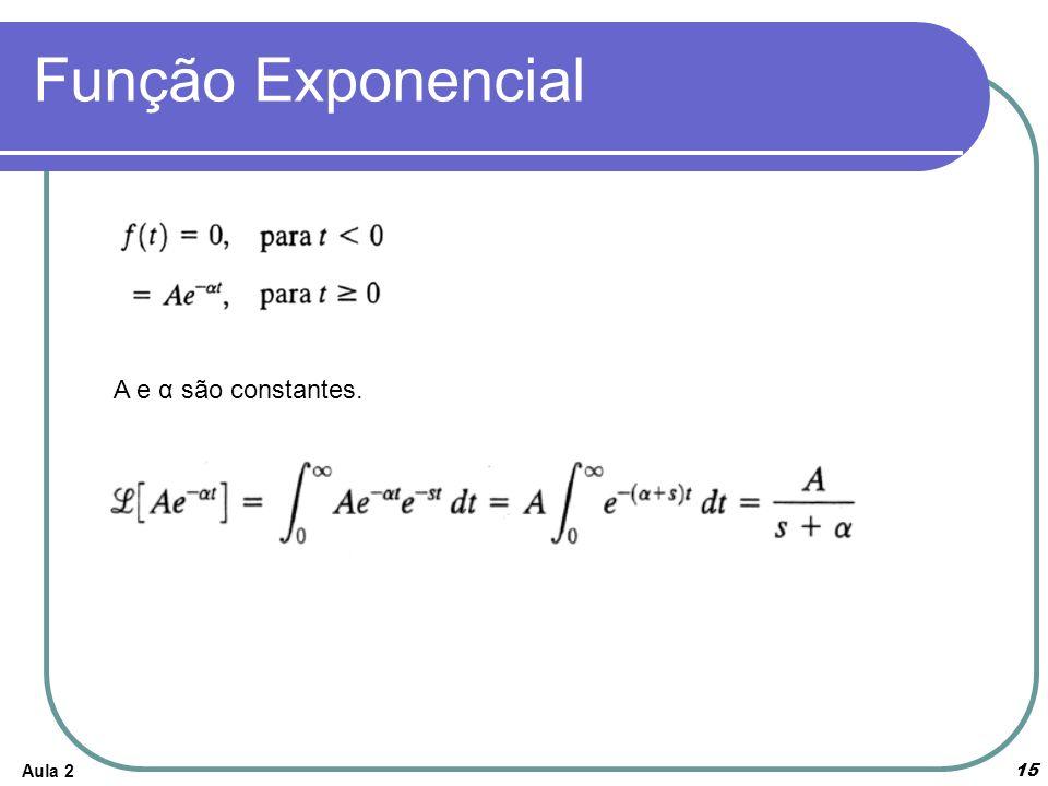 Função Exponencial A e α são constantes. Aula 2