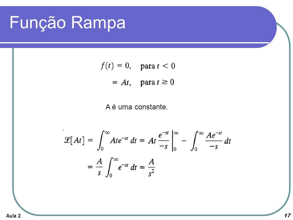 Função Rampa A é uma constante. Aula 2