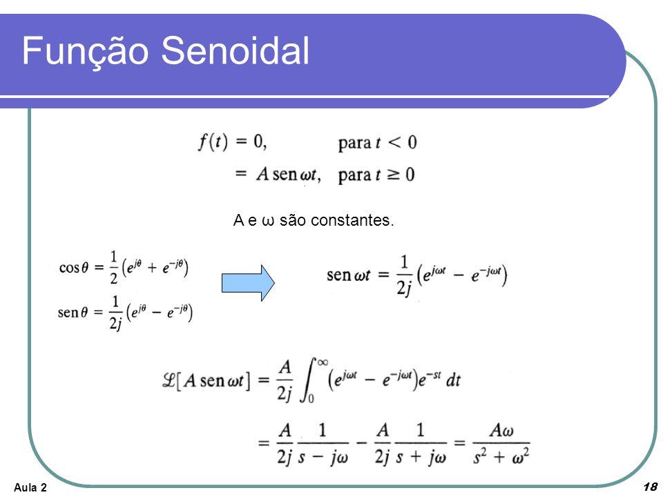 Função Senoidal A e ω são constantes. Aula 2