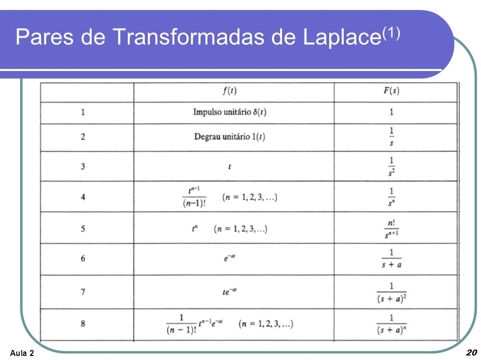 Pares de Transformadas de Laplace(1)