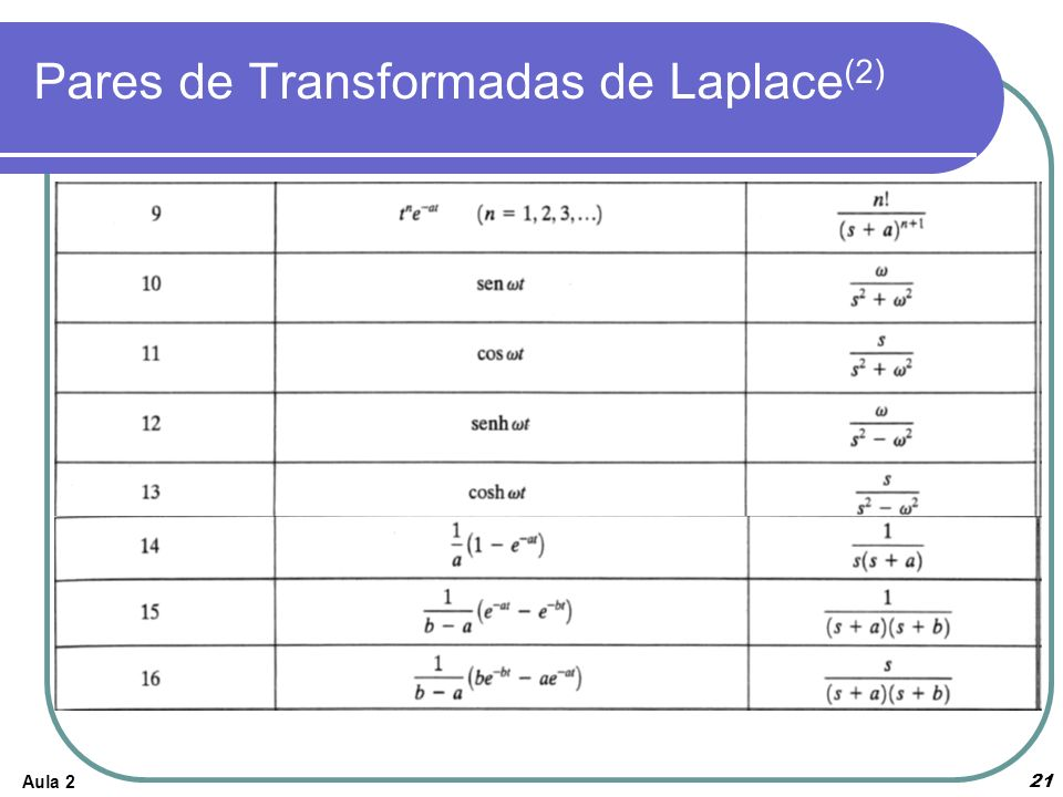 Pares de Transformadas de Laplace(2)
