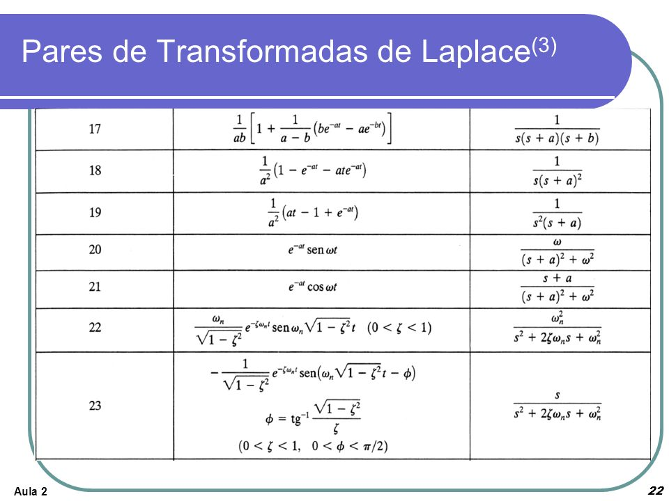 Pares de Transformadas de Laplace(3)