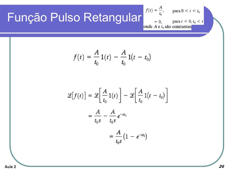 Função Pulso Retangular
