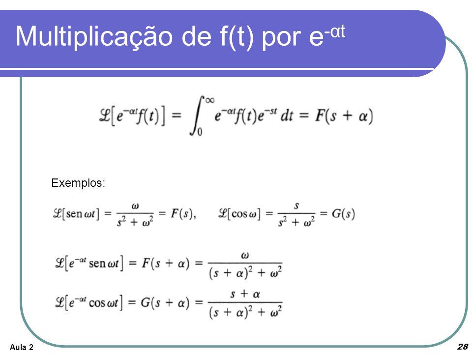 Multiplicação de f(t) por e-αt