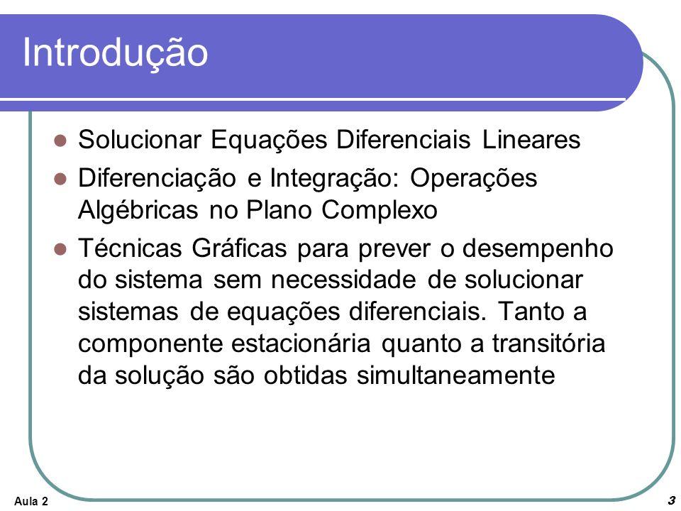 Introdução Solucionar Equações Diferenciais Lineares