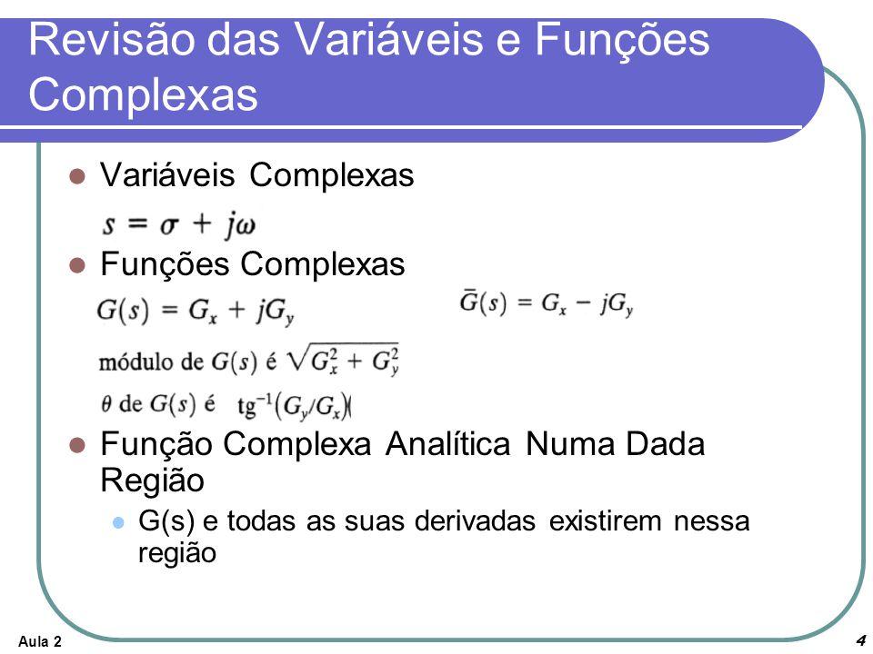 Revisão das Variáveis e Funções Complexas