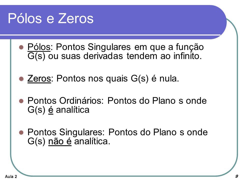 Pólos e Zeros Pólos: Pontos Singulares em que a função G(s) ou suas derivadas tendem ao infinito. Zeros: Pontos nos quais G(s) é nula.