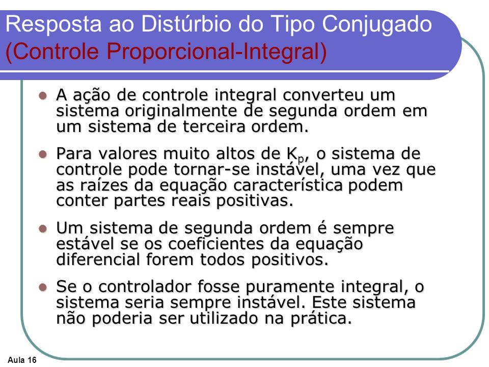 Resposta ao Distúrbio do Tipo Conjugado (Controle Proporcional-Integral)
