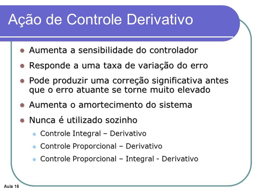 Ação de Controle Derivativo