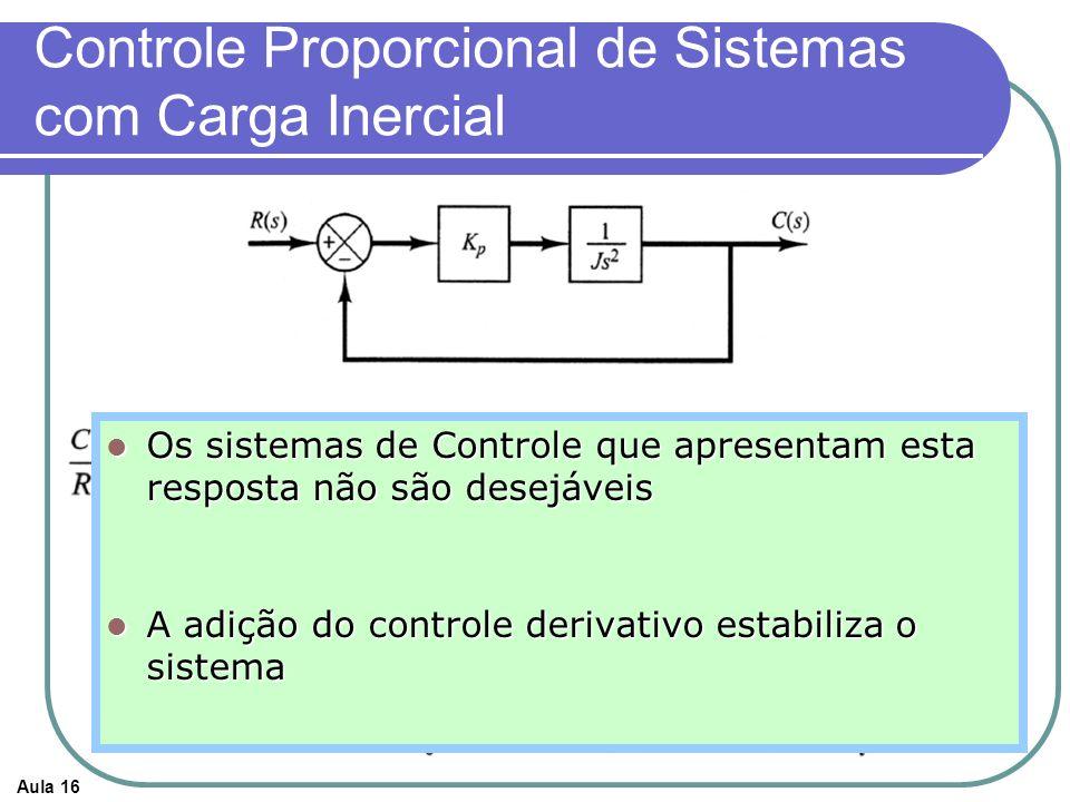 Controle Proporcional de Sistemas com Carga Inercial