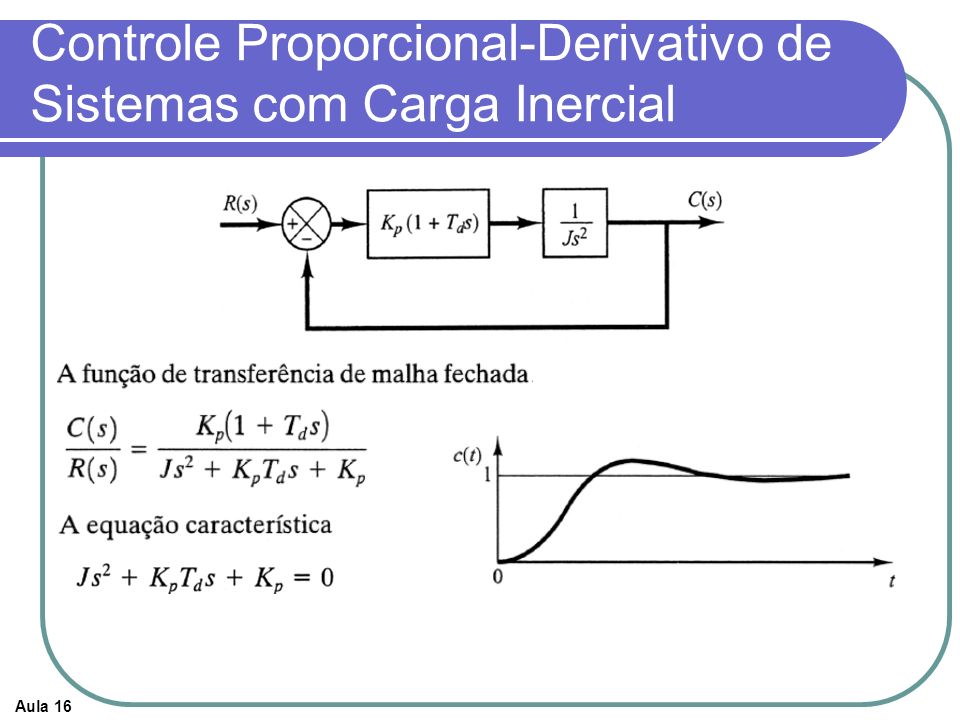 Controle Proporcional-Derivativo de Sistemas com Carga Inercial