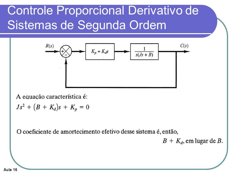 Controle Proporcional Derivativo de Sistemas de Segunda Ordem