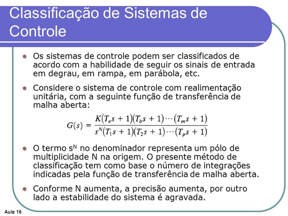 Classificação de Sistemas de Controle