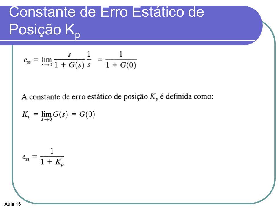 Constante de Erro Estático de Posição Kp