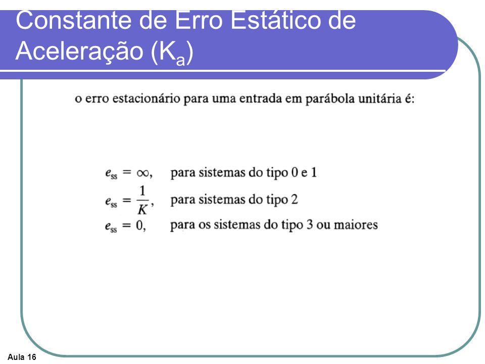 Constante de Erro Estático de Aceleração (Ka)