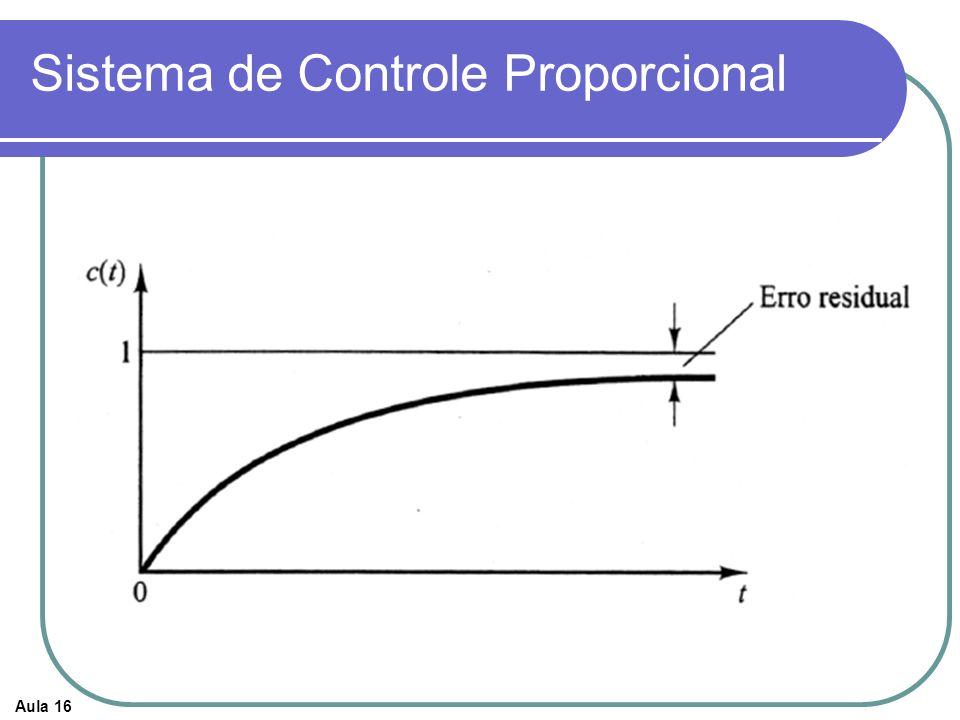 Sistema de Controle Proporcional