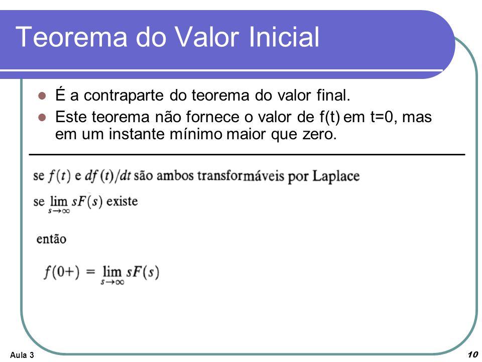 Teorema do Valor Inicial