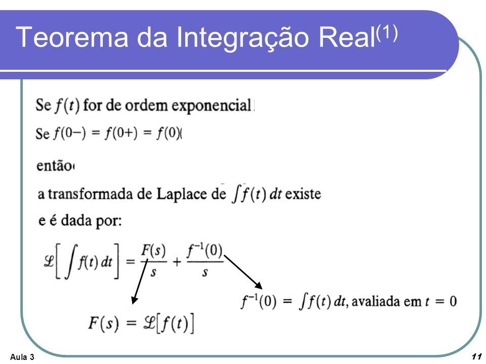 Teorema da Integração Real(1)