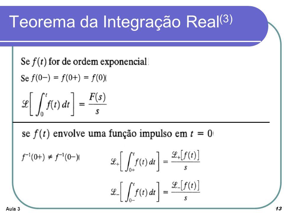 Teorema da Integração Real(3)