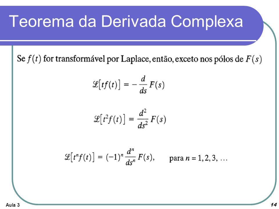 Teorema da Derivada Complexa