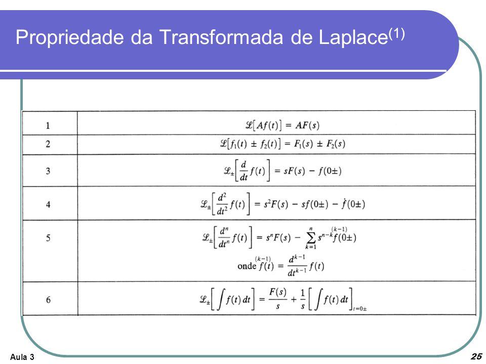 Propriedade da Transformada de Laplace(1)