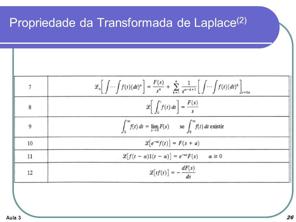 Propriedade da Transformada de Laplace(2)