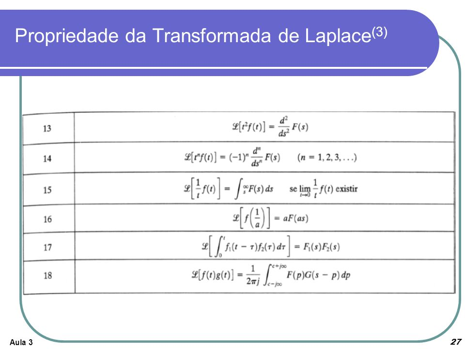 Propriedade da Transformada de Laplace(3)