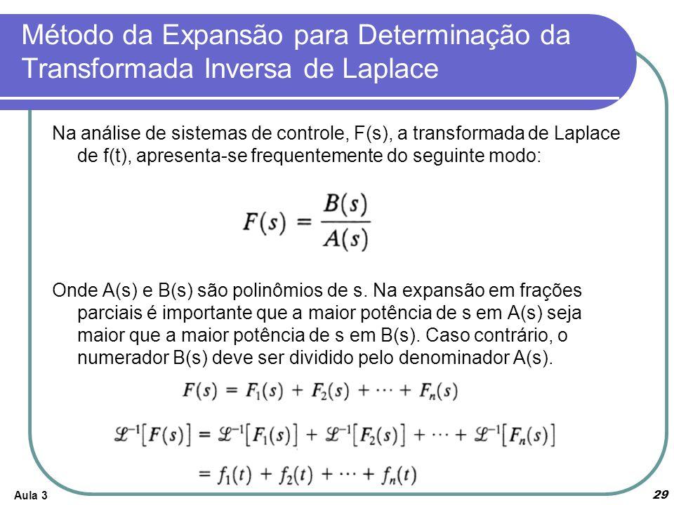 Método da Expansão para Determinação da Transformada Inversa de Laplace