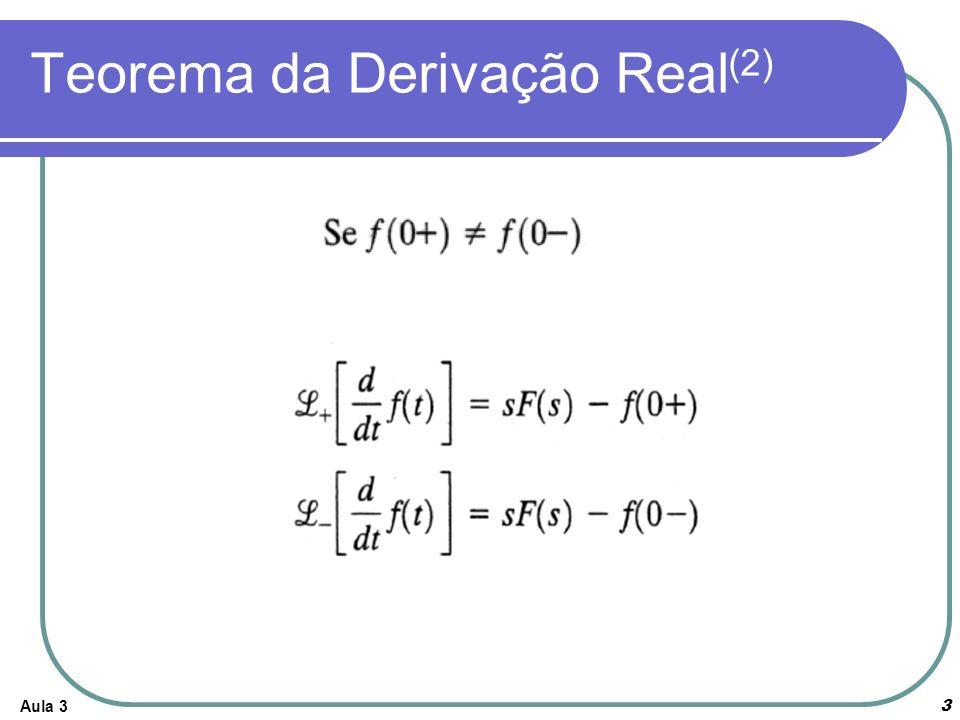Teorema da Derivação Real(2)