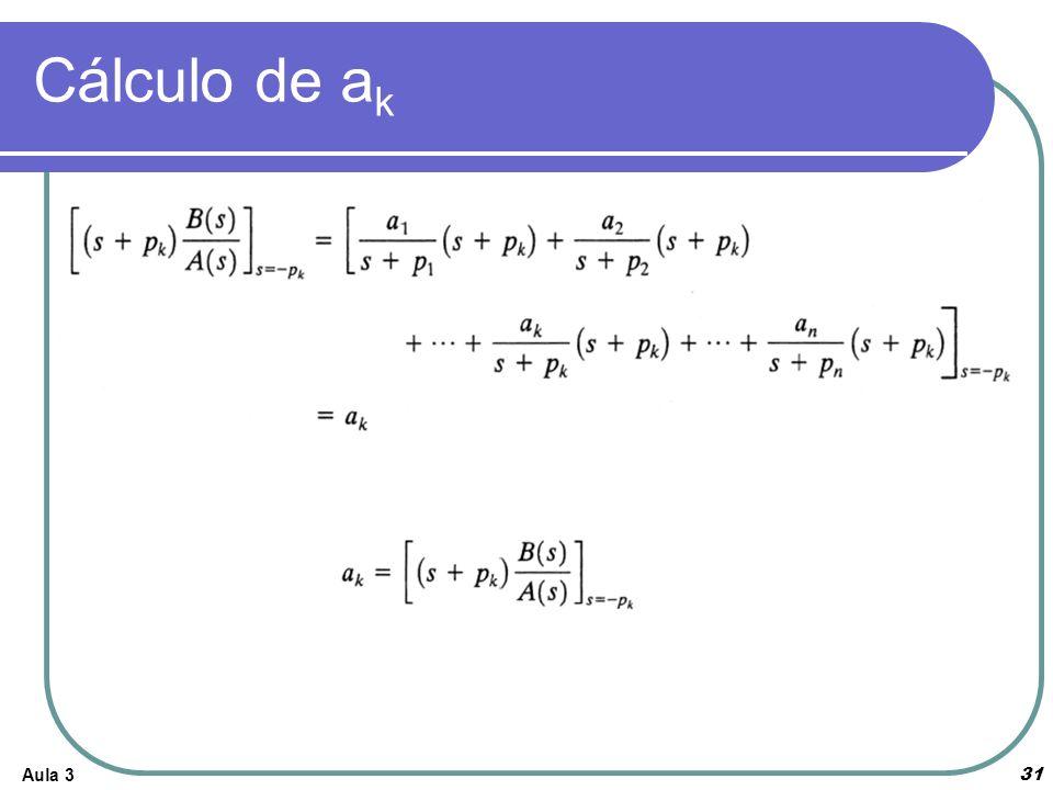 Cálculo de ak Aula 3