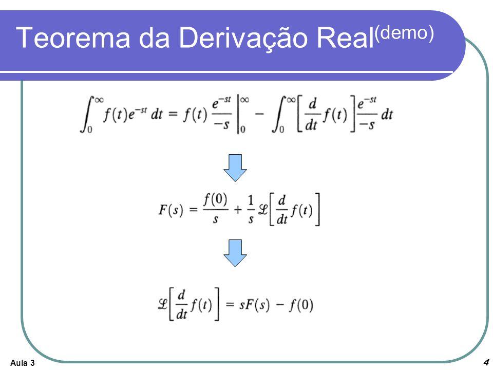 Teorema da Derivação Real(demo)