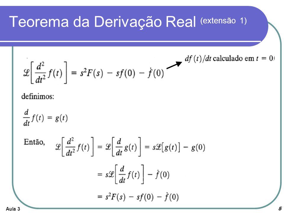 Teorema da Derivação Real (extensão 1)
