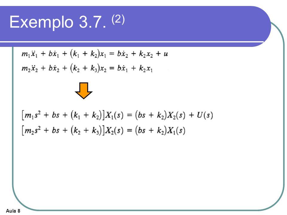 Exemplo 3.7. (2)