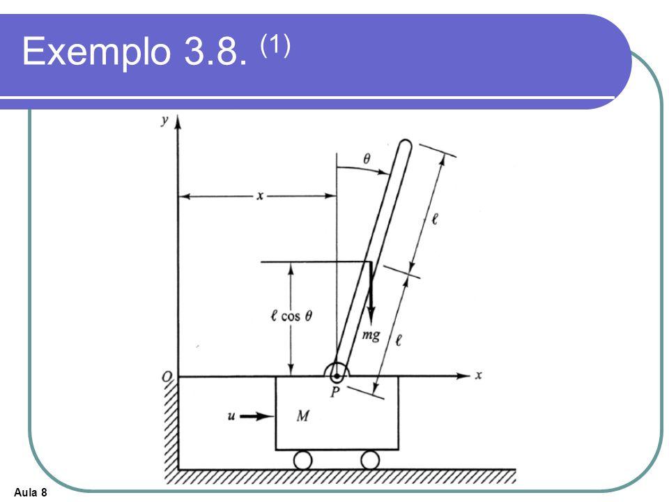 Exemplo 3.8. (1)