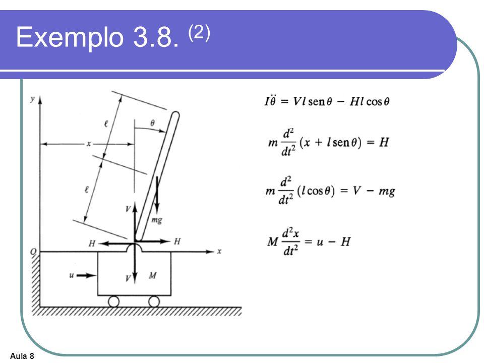 Exemplo 3.8. (2)