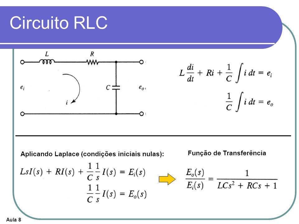 Circuito RLC Aplicando Laplace (condições iniciais nulas):