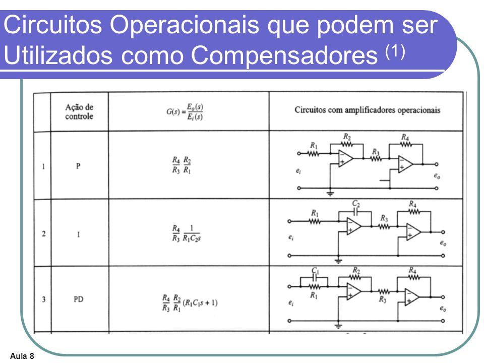 Circuitos Operacionais que podem ser Utilizados como Compensadores (1)