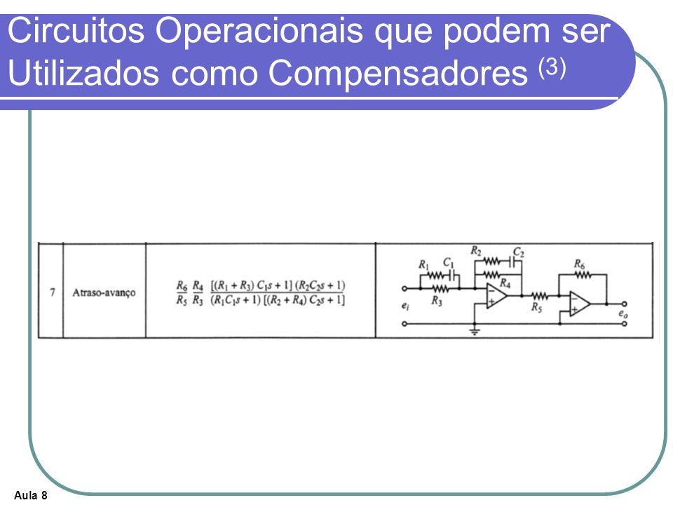 Circuitos Operacionais que podem ser Utilizados como Compensadores (3)