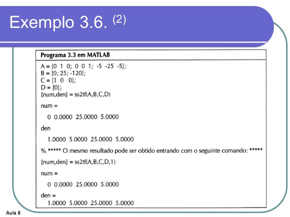 Exemplo 3.6. (2)