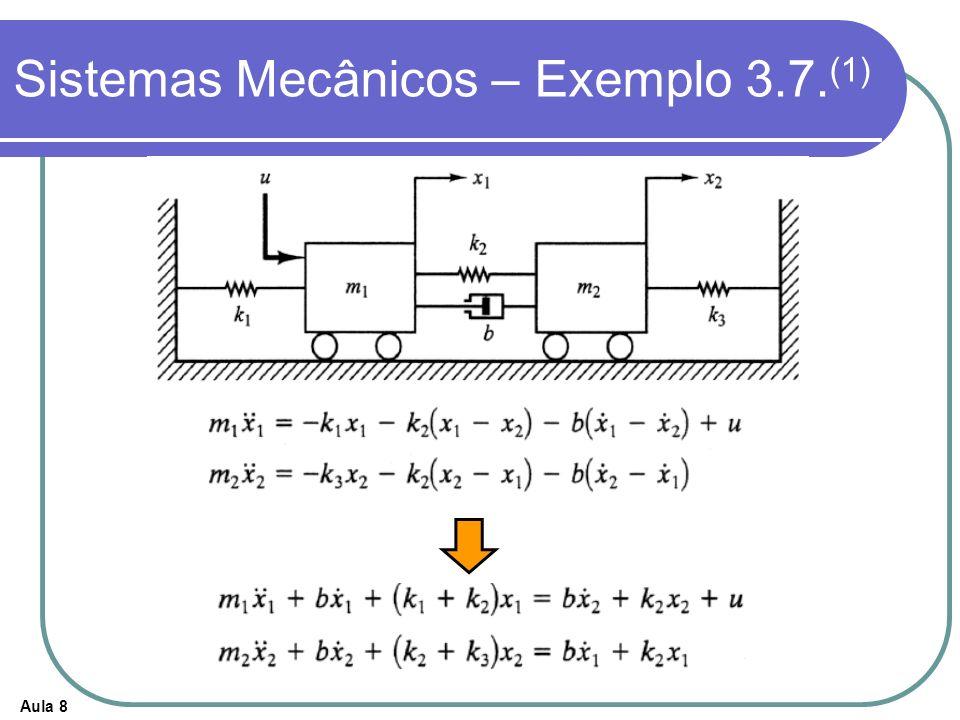 Sistemas Mecânicos – Exemplo 3.7.(1)