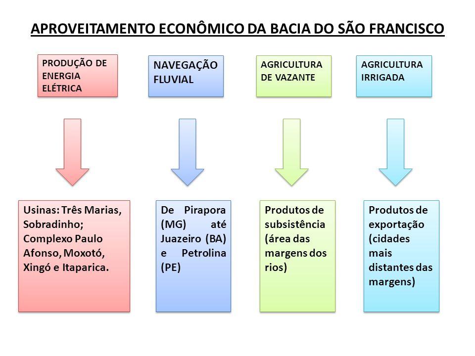 APROVEITAMENTO ECONÔMICO DA BACIA DO SÃO FRANCISCO