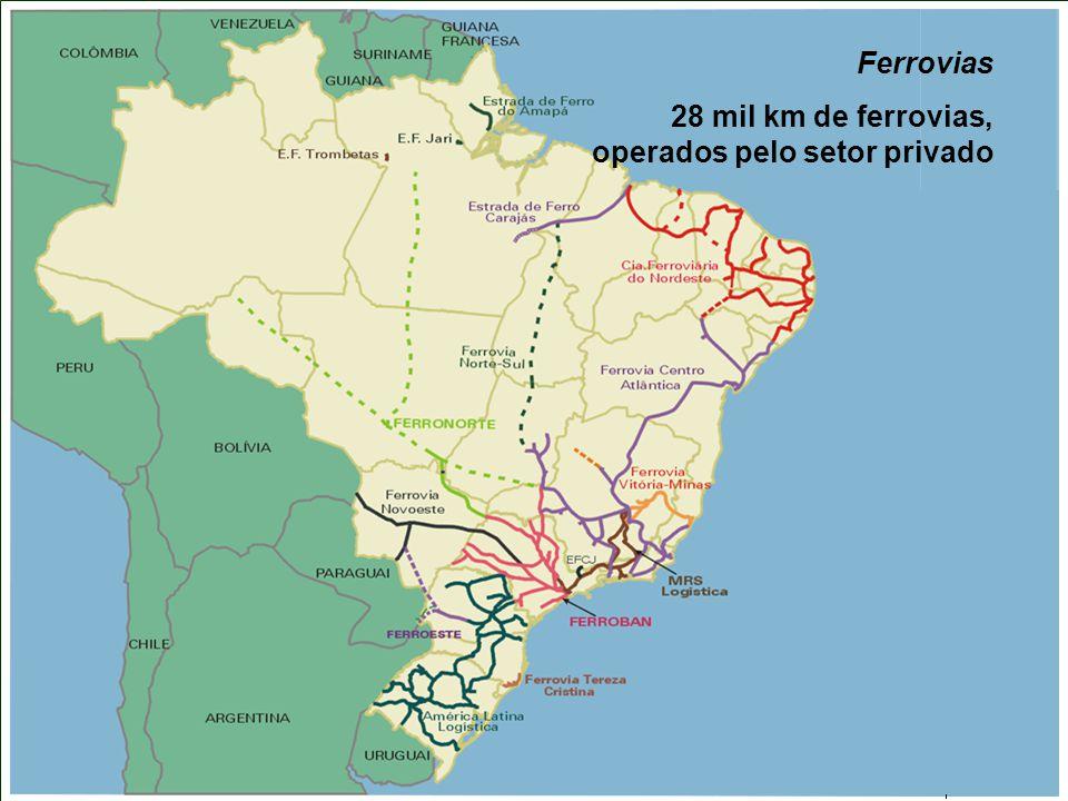 Ferrovias 28 mil km de ferrovias, operados pelo setor privado